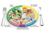 Гостиница Людиново - иконка «питание» в Рогнедино